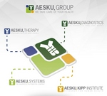 aesku group logo scheme s