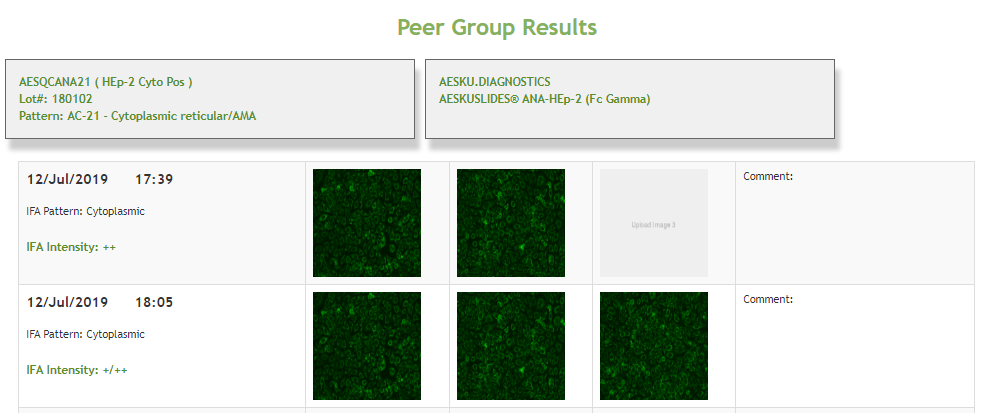 image peer group results
